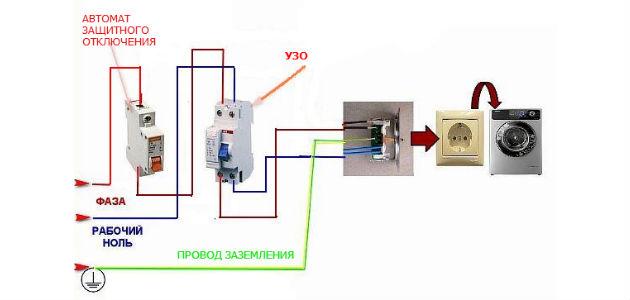 Как заземлить стиральную машину - схема