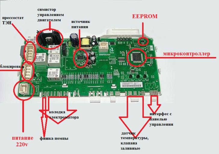 Схема модуля управления стиралки